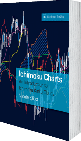 Cover of Ichimoku Charts (Paperback) by Nicole Elliott